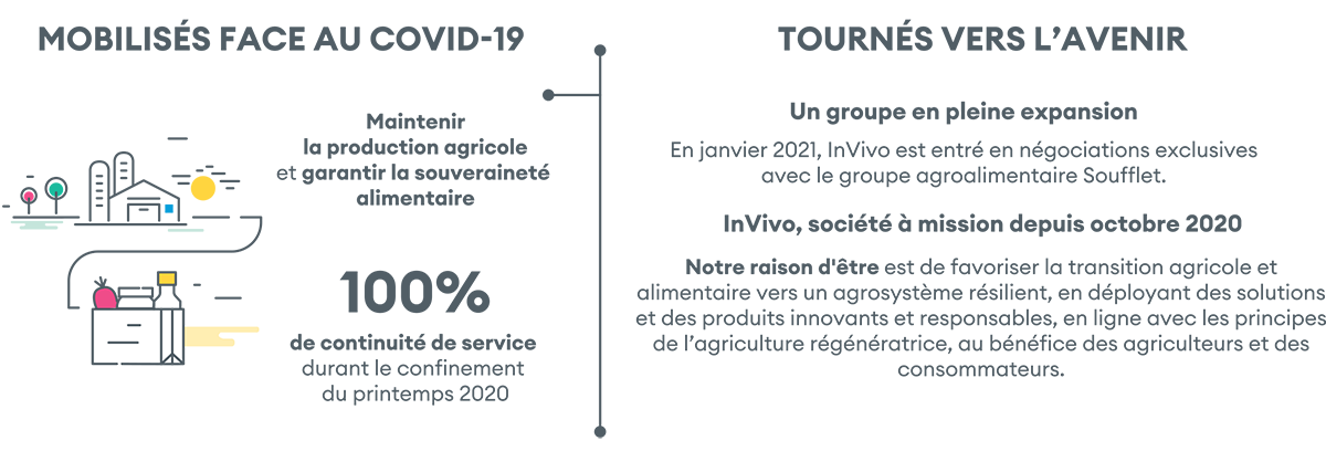 infographie_performance_2020_3.png